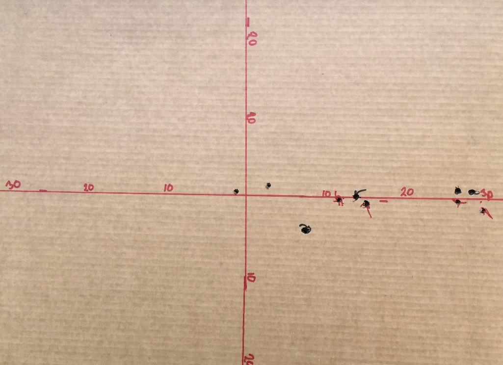 90210 koppla ihop diagram